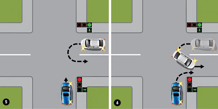 Развороты на нерегулируемых перекрестках на главной дороге