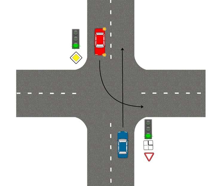 поворот на перекрестке и помеха справа