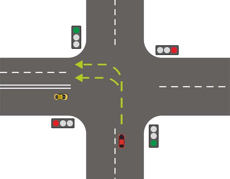 поворот на перекрестке