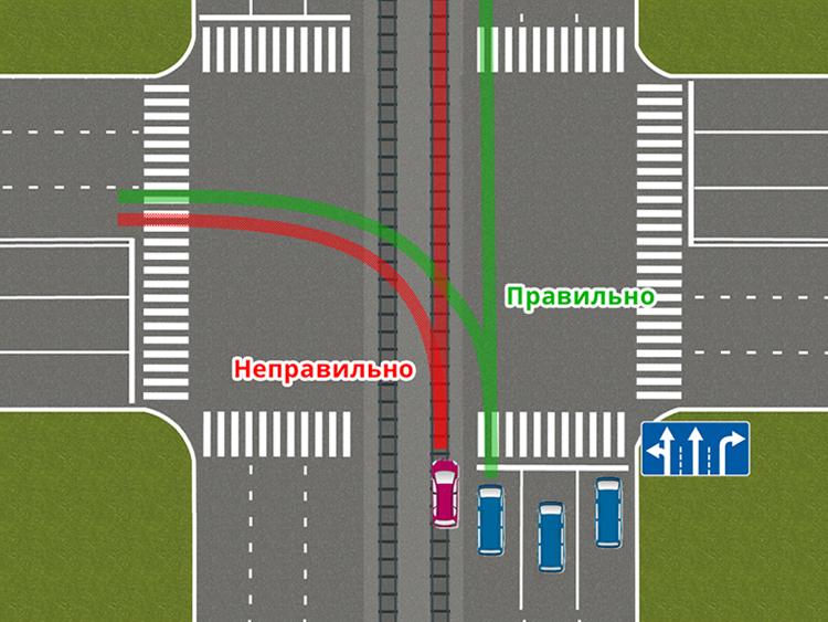 пересекаем пути трамвая